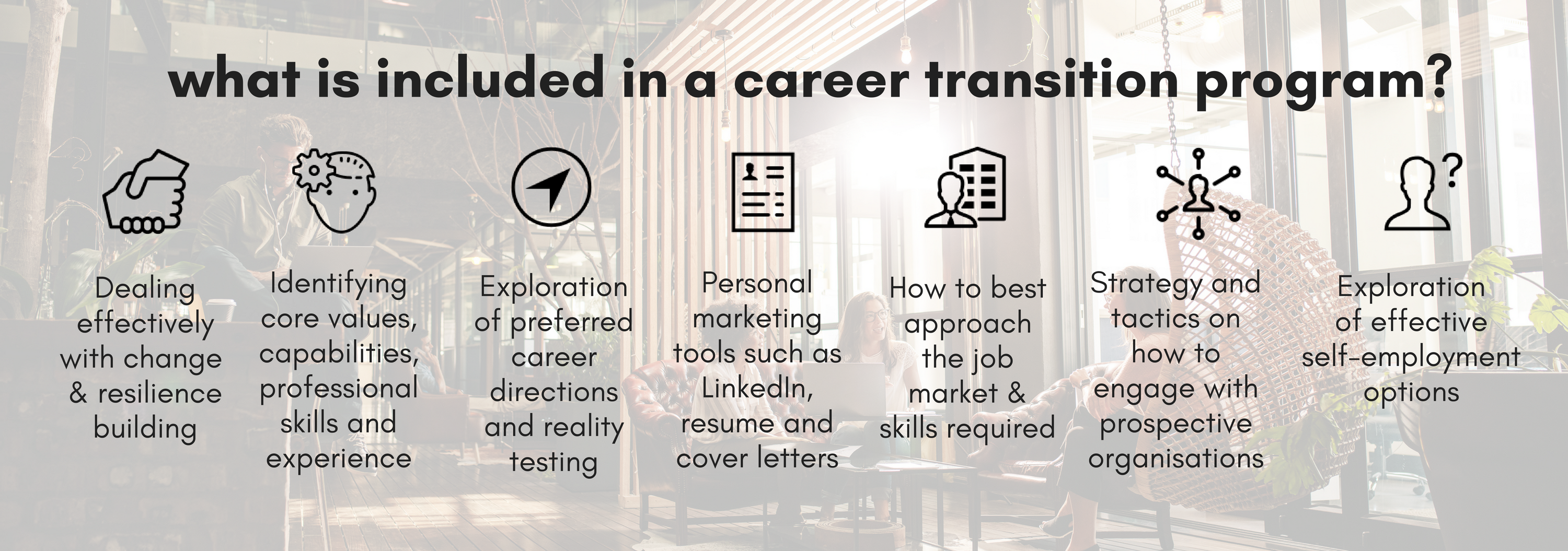 what is included in a career transition program_ (1).png